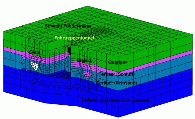 Modell - Boden